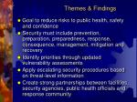 themes findings1