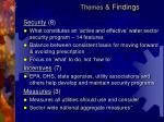 themes findings2