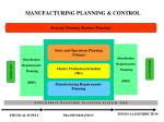 manufacturing planning control4