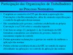 participa o das organiza es de trabalhadores no processo normativo