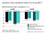 aliskiren wirkt signifikant st rker als 25 mg hct