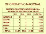 xii operativo nacional
