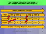 an erp system example