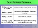 basic business processes
