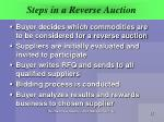 steps in a reverse auction