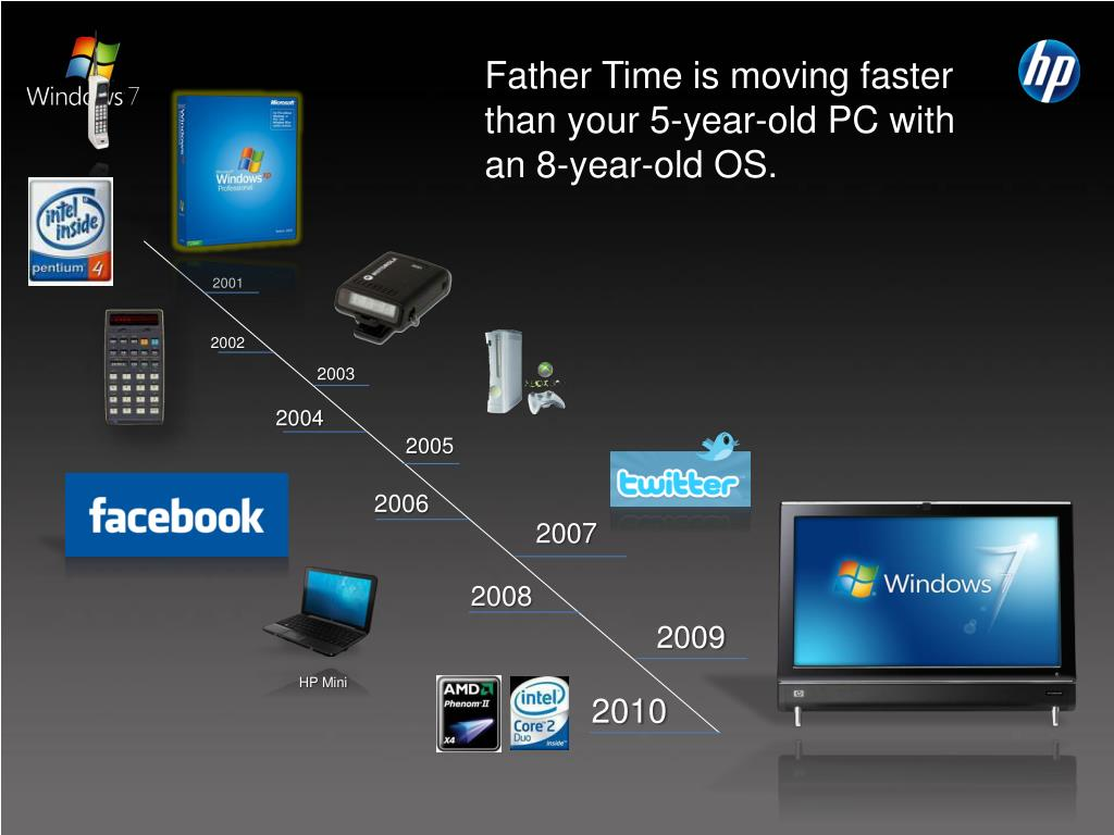 Father Time is moving faster than your 5-year-old PC with an 8-year-old OS.