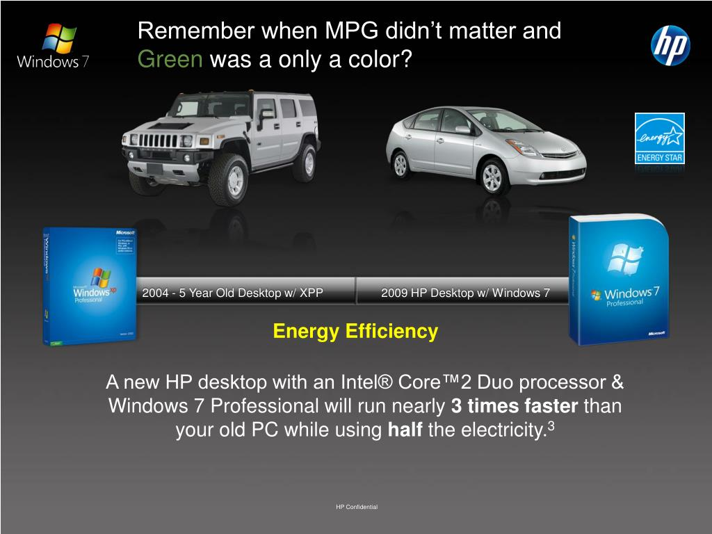 Remember when MPG didn't matter and