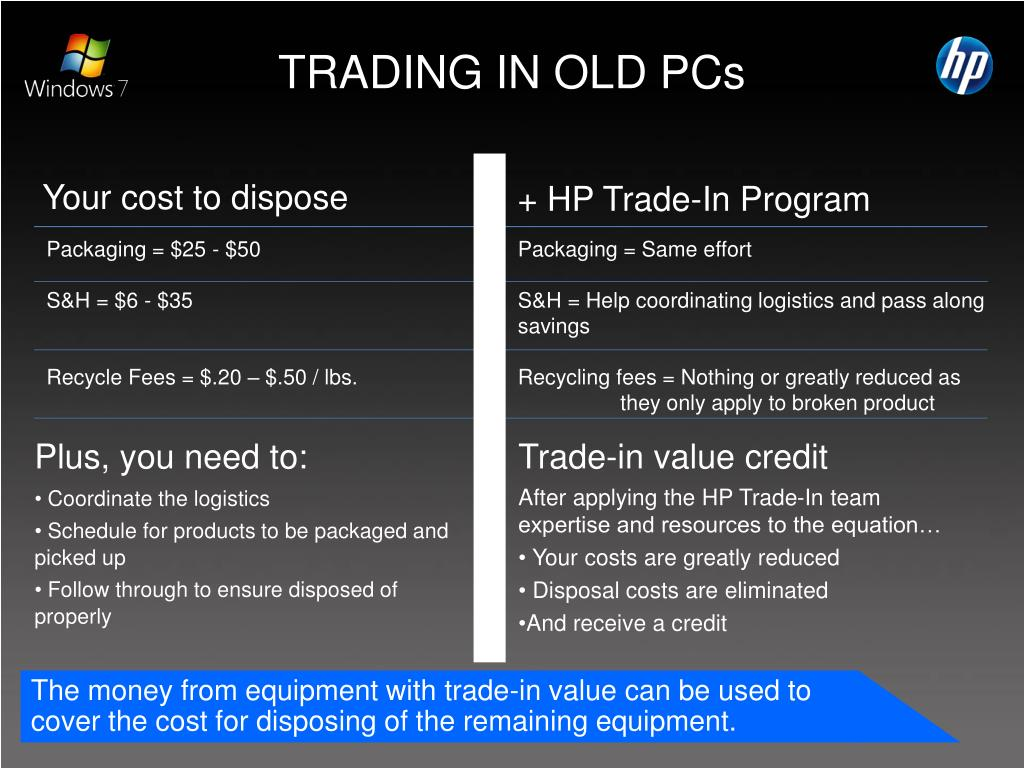 TRADING IN OLD PCs