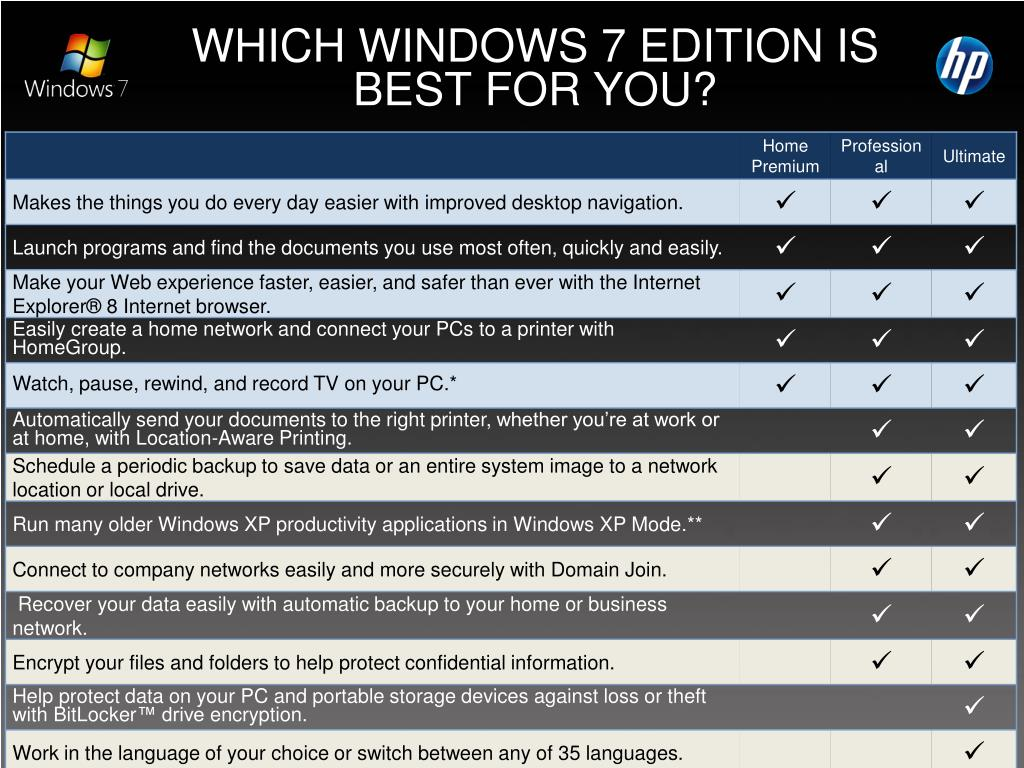 WHICH WINDOWS 7 EDITION IS