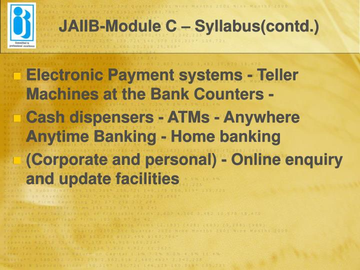 JAIIB-Module C – Syllabus(contd.)