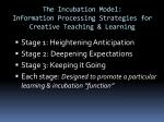 the incubation model information processing strategies for creative teaching learning2