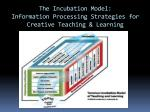 the incubation model information processing strategies for creative teaching learning3