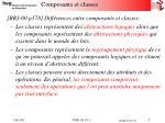 composants et classes