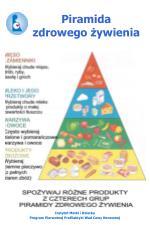 piramida zdrowego ywienia
