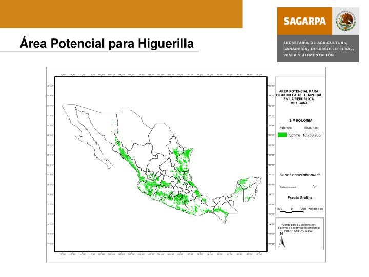 Área Potencial para Higuerilla
