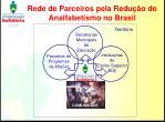 rede de parceiros pela redu o do analfabetismo no brasil