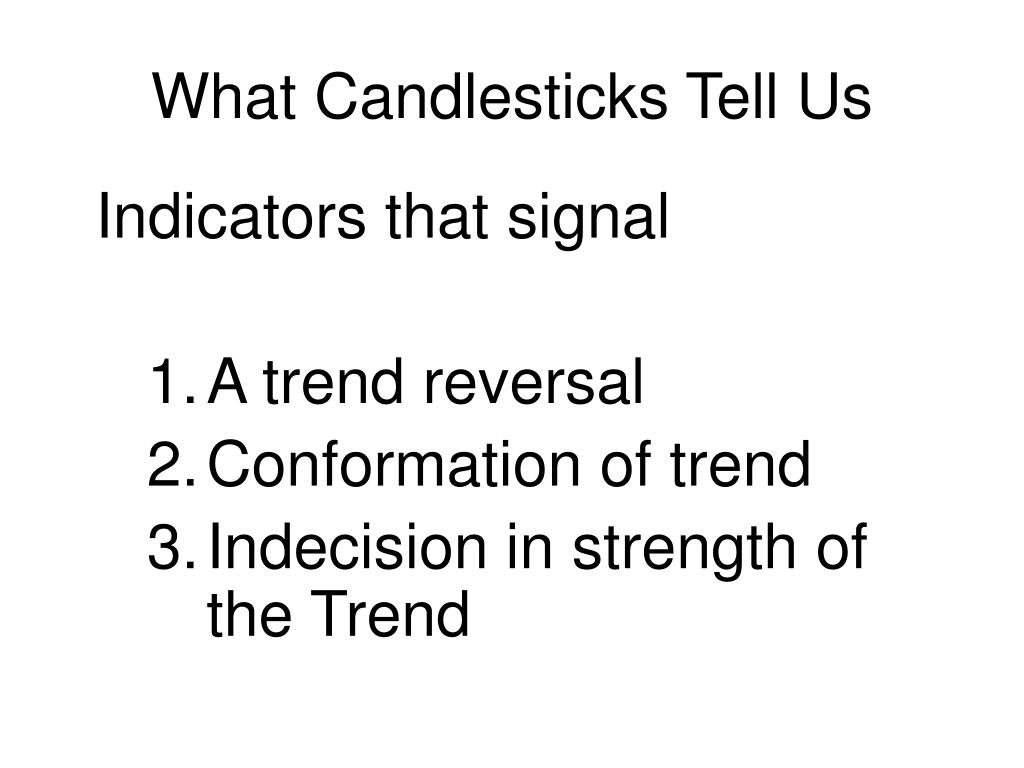What Candlesticks Tell Us