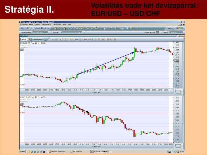 Volatilitás trade két devizapárral: