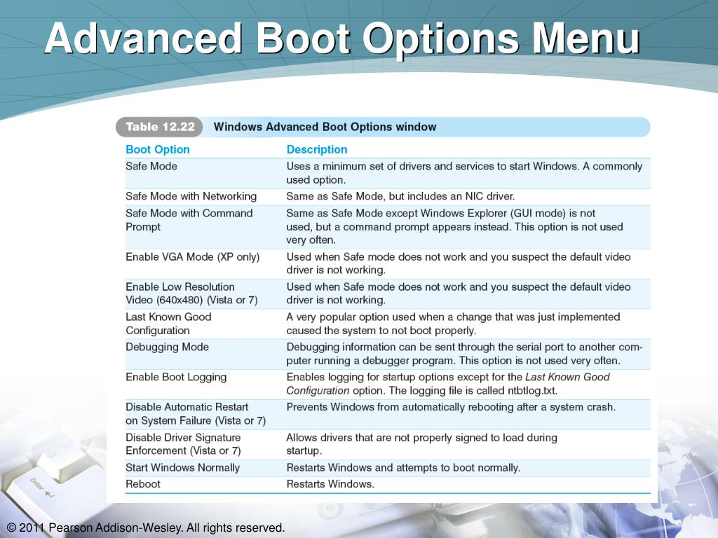 Advanced Boot Options Menu