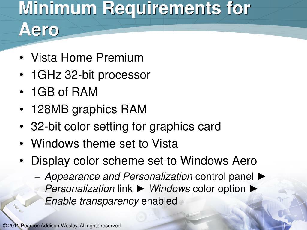 Minimum Requirements for Aero
