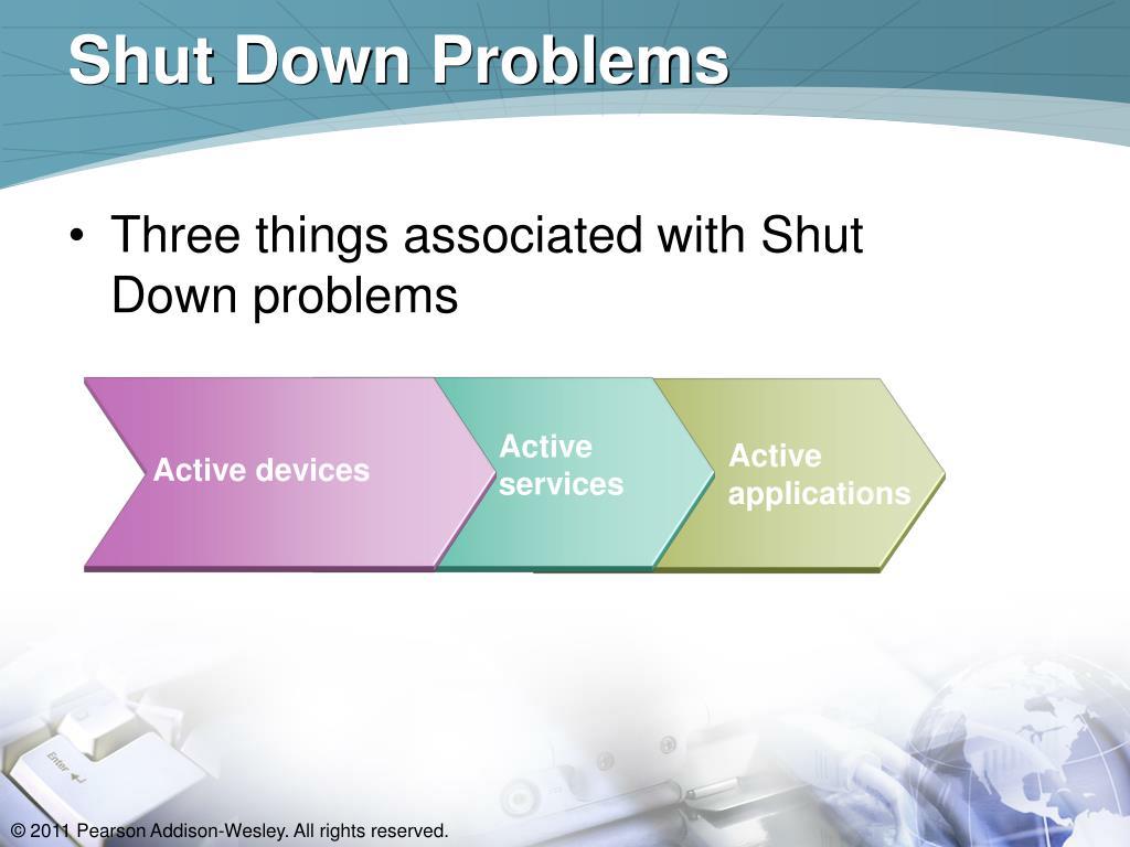 Shut Down Problems