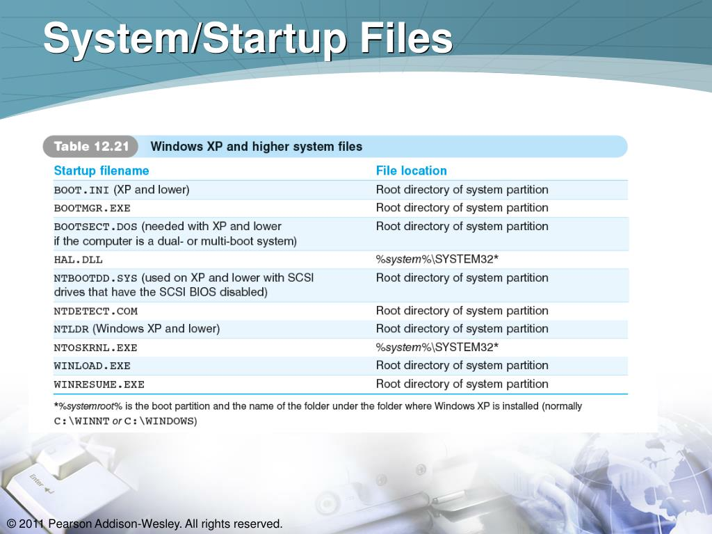 System/Startup Files