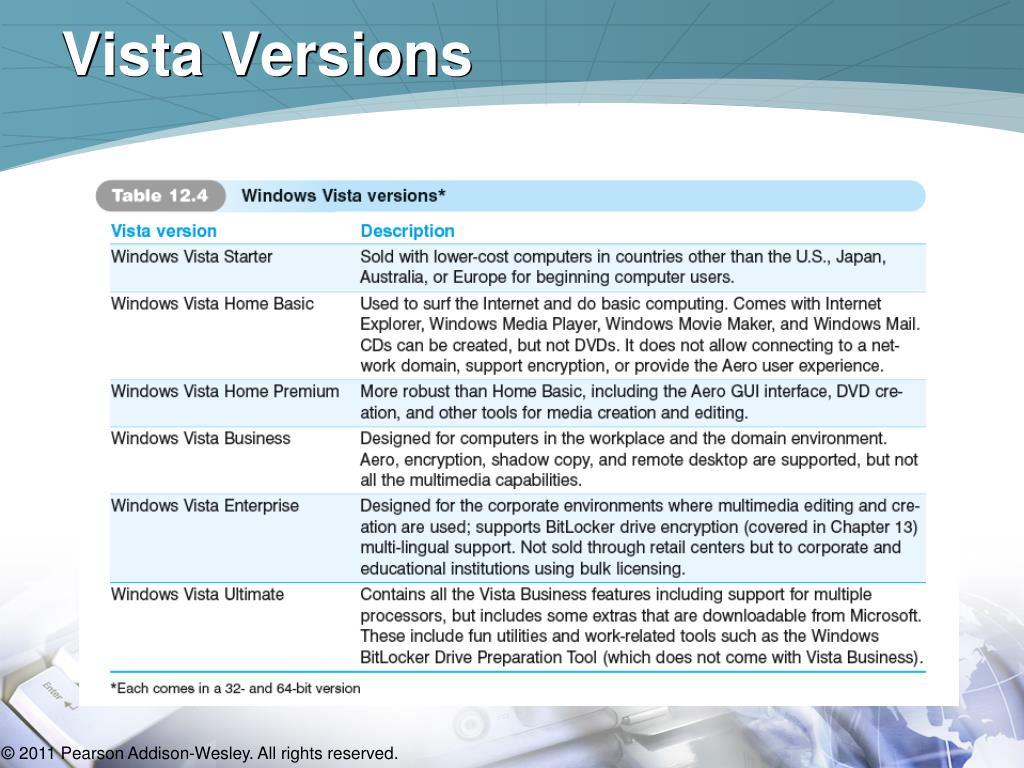 Vista Versions