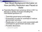 town board background information on how and why resolution was placed on ballot