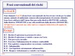 frasi convenzionali dei rischi