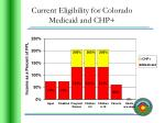 current eligibility for colorado medicaid and chp