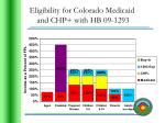 eligibility for colorado medicaid and chp with hb 09 1293