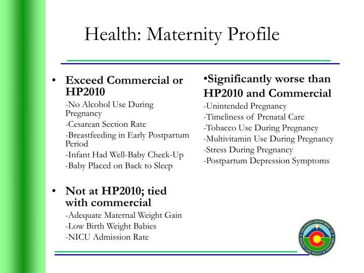Health: Maternity Profile