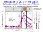 diffusion of ta la or hf into si bulk backside secondary ion mass spectroscopy all samples