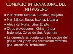comercio internacional del nitr geno