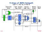 5 steps of mips datapath figure 3 1 page 130 ca aqa 2e