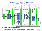 5 steps of mips datapath figure 3 4 page 134 ca aqa 2e