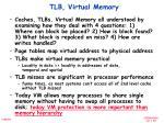 tlb virtual memory