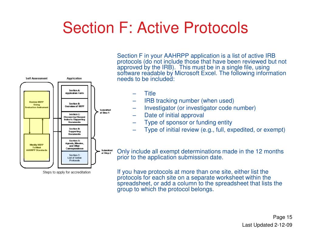 Section F in your AAHRPP application is a list of active IRB protocols (do not include those that have been reviewed but not approved by the IRB).  This must be in a single file, using software readable by Microsoft Excel. The following information needs to be included: