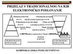 prijelaz s tradicionalnog na b2b elektroni ko poslovanje