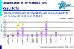consommation des glycopeptides par secteurs d activit en nombre de ddj pour 1000 jh
