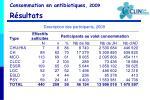 consommation en antibiotiques 2009 r sultats