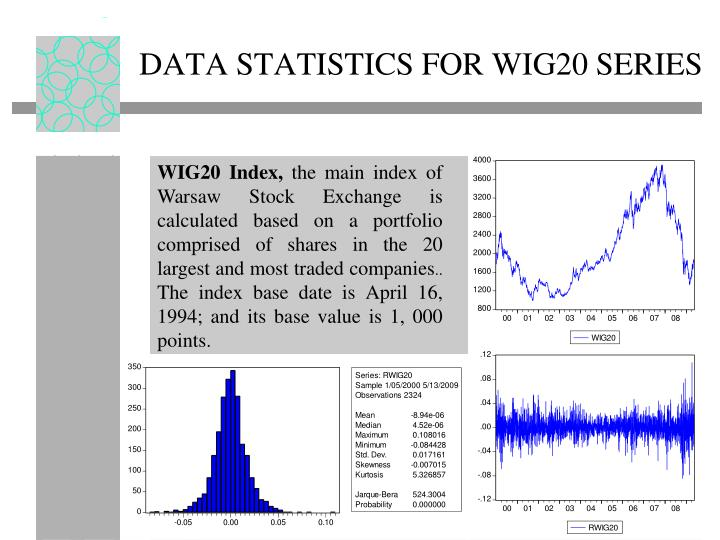 DATA STATISTICS FOR WIG20 SERIES