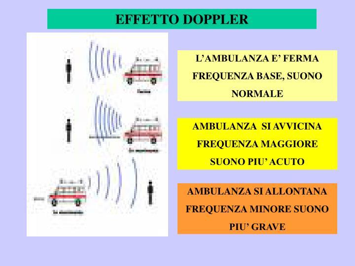 EFFETTO DOPPLER