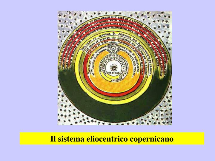 Il sistema eliocentrico copernicano