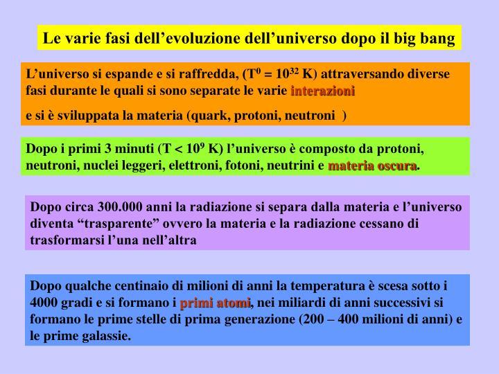 Le varie fasi dell'evoluzione dell'universo dopo il big bang