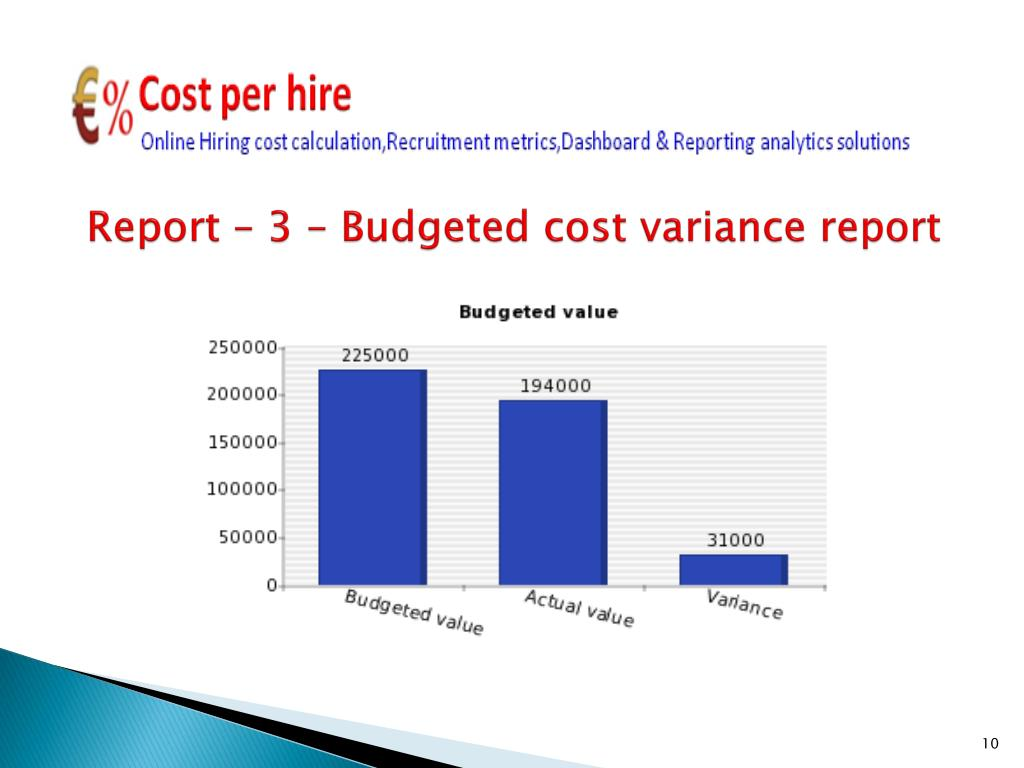 Report – 3 – Budgeted cost variance report