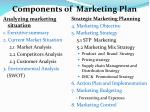 components of marketing plan1
