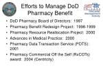 efforts to manage dod pharmacy benefit