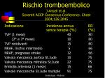 rischio tromboembolico j ansell et al seventh accp consensus conference chest 2004 126 204s
