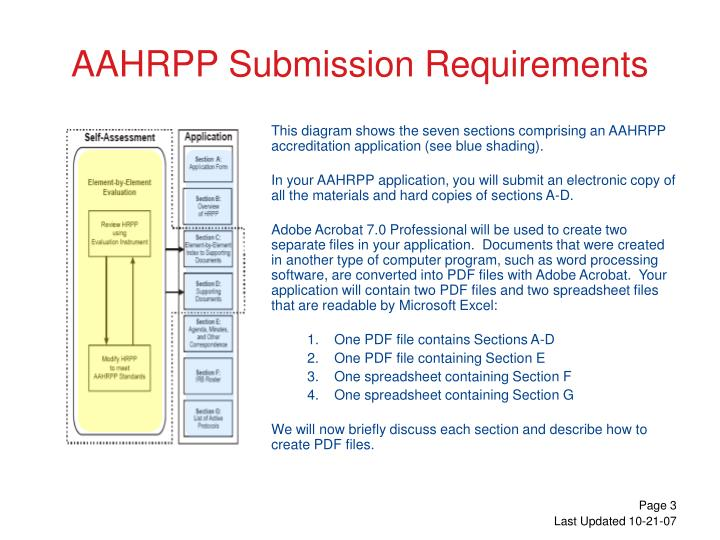 Aahrpp submission requirements